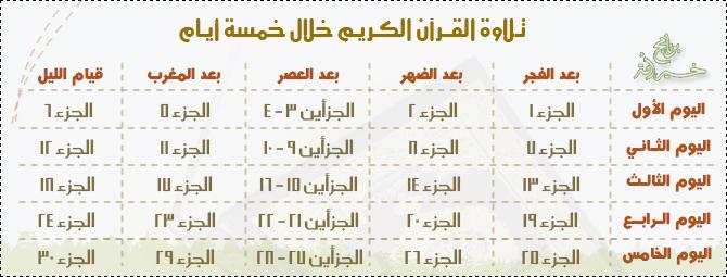 جدول رائع لتختيم القرآن رمضان